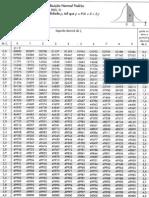 Tabela+da+Distribuição+Normal+Padrão