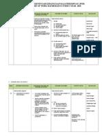 Yearly Plan Maths F3