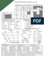 Alfabeto Fonético Internacional en Español