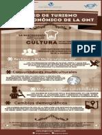 Red de Turismo Gastronómico de la OMT