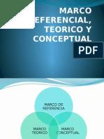 Marco Referencial Teorico y Conceptual Exposicion Completa