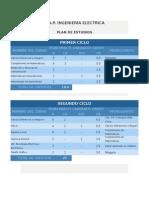 Plan de Estudios Ing. Eléctrica - UNMSM - FIEE