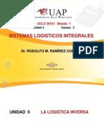 Semana 2 Logistica Inversa