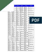 Leitura Biblia Ordem Cronologica