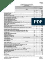 Activitatea Economico Financiara 31.12.14