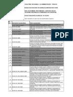 Reglementari Tehnice Lista Standarde Oct2014