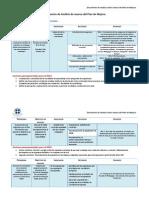 Documento de Análisis de Avance Del Plan de Mejora