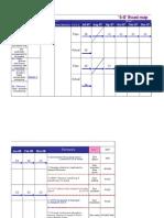5S Implementation Plan Upload