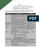 ANEXO 1 MANUAL DE MICOLOGIA_BacteriologiayLab.C.pdf