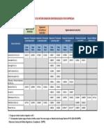 Cargos diferenciados web.pdf