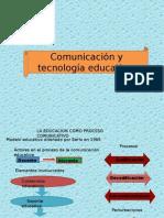 Comunicacion y Tecnologia Educativa