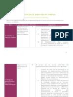 Regulacion de La Prescripcion Medica Medicamento Recetario 2007