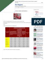 Roteiro Para Dimensionamento de Um Sistema de Hidrante e Mangotinho