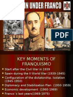 Key Moments of Franquismo