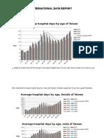 Report Data Analysis Population