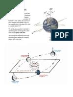 Solar Geometry