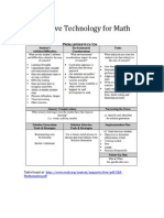 assistive technology for math
