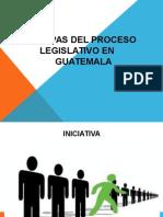 Etapas del proceso legislativo en.pptx
