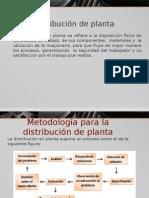Distribucion de La Planta
