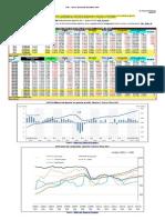 UK – Gross Domestic Product 2015