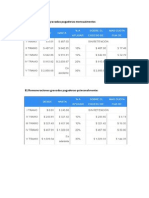 Tablasde retencion renta.pdf