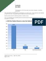 CNBC Fed Survey, April 28, 2015