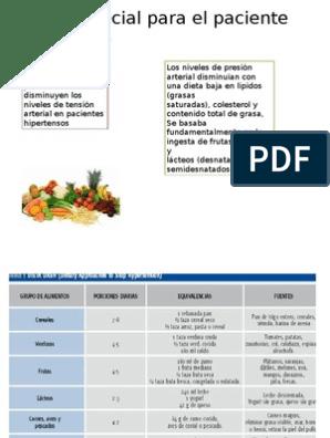 Dieta para hipertensos y colesterol pdf