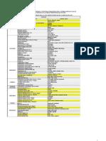 Listado de Especies Flora Sinu Corregida - VL.xls