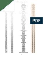 Anexa 4 - Lista UAT Din Zonele Montane