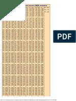 Smd Resistor Codes