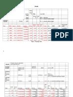 Lab Model Prototype results