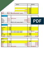 Absences Degrees Janvier-fevrier 2015
