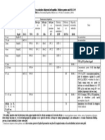 Calendarul Vaccinarilor in RM 2011-2015
