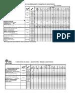 Fabricantes Materiais Padrao Entrada Cadastrados Abril 2[1]