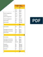 DMF PeriodEnd CheckList Final (1)