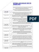 sejarah.pdf