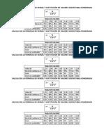 Calculo de La Fórmula de Vergel y Sustitución de Valores Según Tabla Ponderada