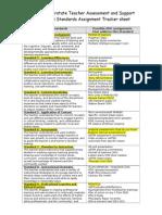 intasc tracker sheet 2015