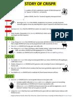 A History of CRISPR