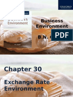 543 33 Powerpoint-slidesChap 30 Business Environment