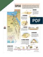 Infografía Pirámides egipcias