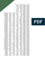 Calculating Vol in Excel
