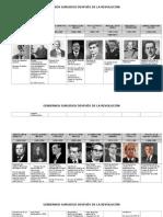 PRESIDENTES POST REVOLUCIONARIOS.doc