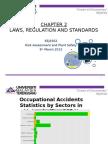 CHAPTER 2 Law Regulation Standard
