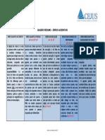 5344_QUADRO ERROS ACIDENTAIS - CP(1).pdf