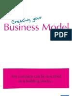 Business Model Canvas Presentation