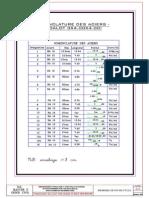 ANNEXE_9_Nomenclature_acier_dalot.pdf