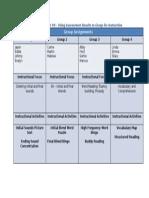 assessment assignment 8- grouping