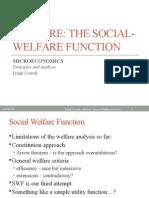 Welfare Swf