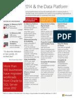 SQL_Server_2014_Datasheet.pdf